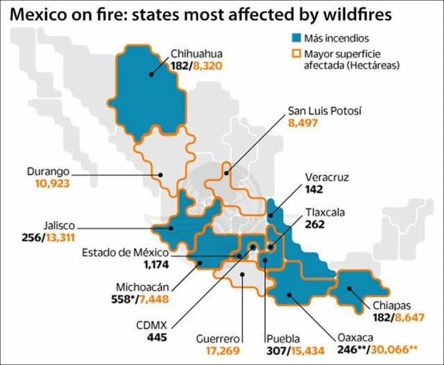 mexico wildfires