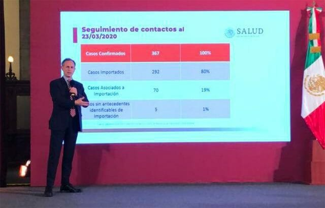 Deputy Health Minister López-Gatell presents the latest data at last night's press conference.